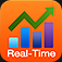 Imagem do aplicativo Real-time Stocks Tracker